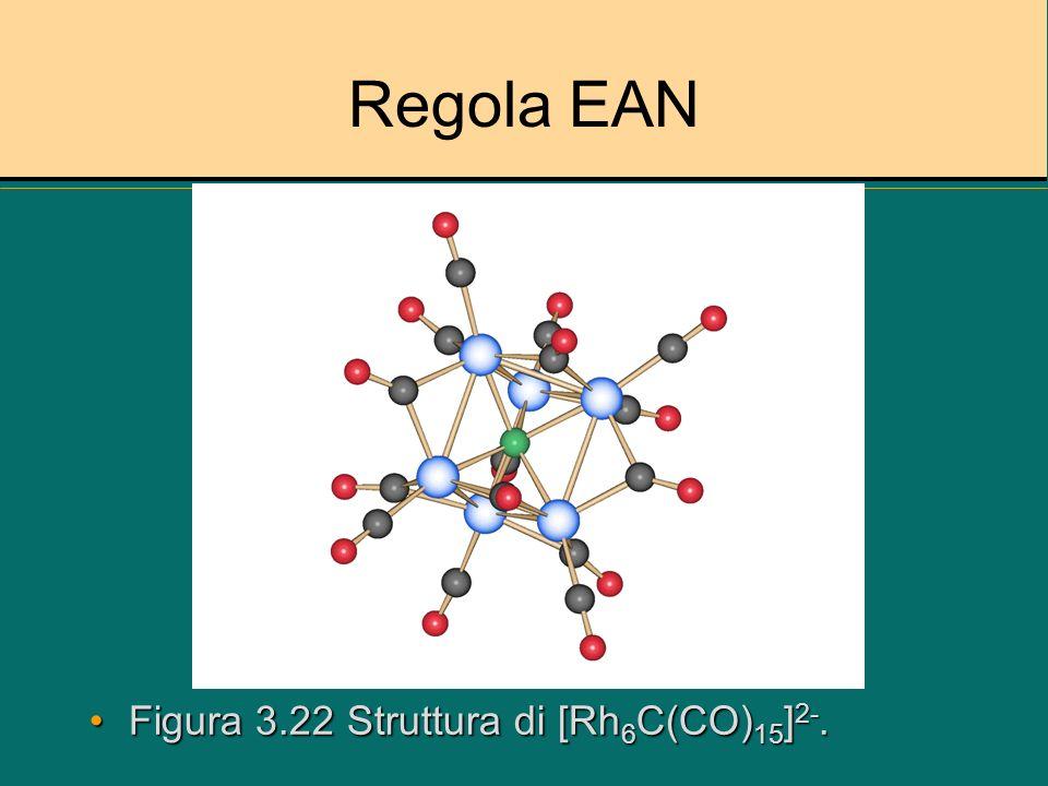 Regola EAN Figura 3.22 Struttura di [Rh6C(CO)15]2-.
